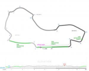 australia-f1-circuit