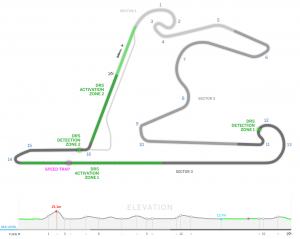 chinese-grand-prix-circuit